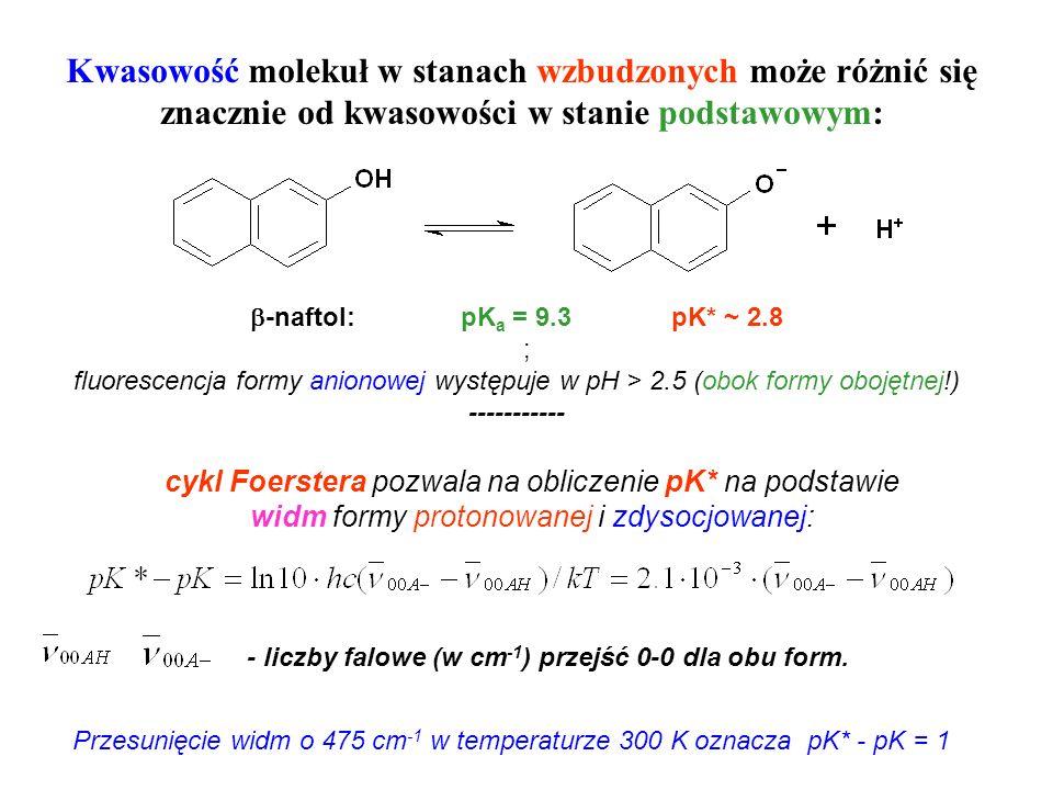 Kwasowość molekuł w stanach wzbudzonych może różnić się znacznie od kwasowości w stanie podstawowym: -naftol: pK a = 9.3 pK* ~ 2.8 fluorescencja formy