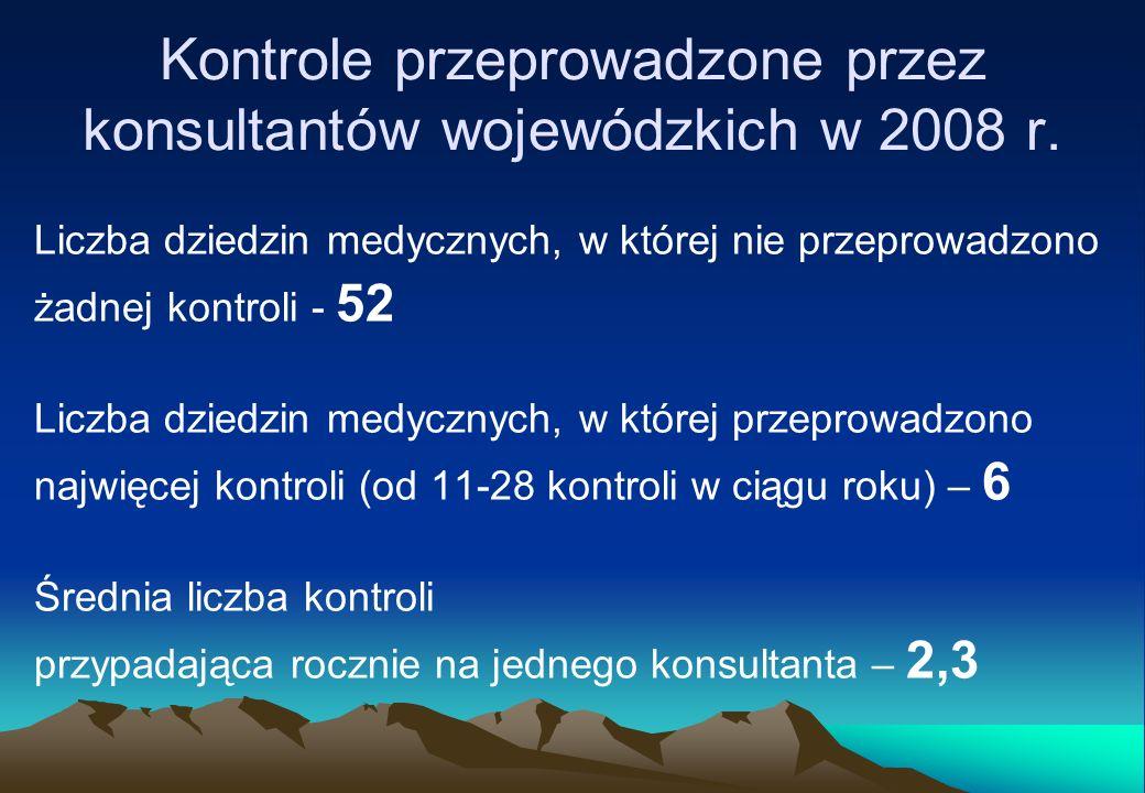 Kontrole przeprowadzone przez konsultantów wojewódzkich w 2008 r. Liczba dziedzin medycznych, w której nie przeprowadzono żadnej kontroli - 52 Liczba