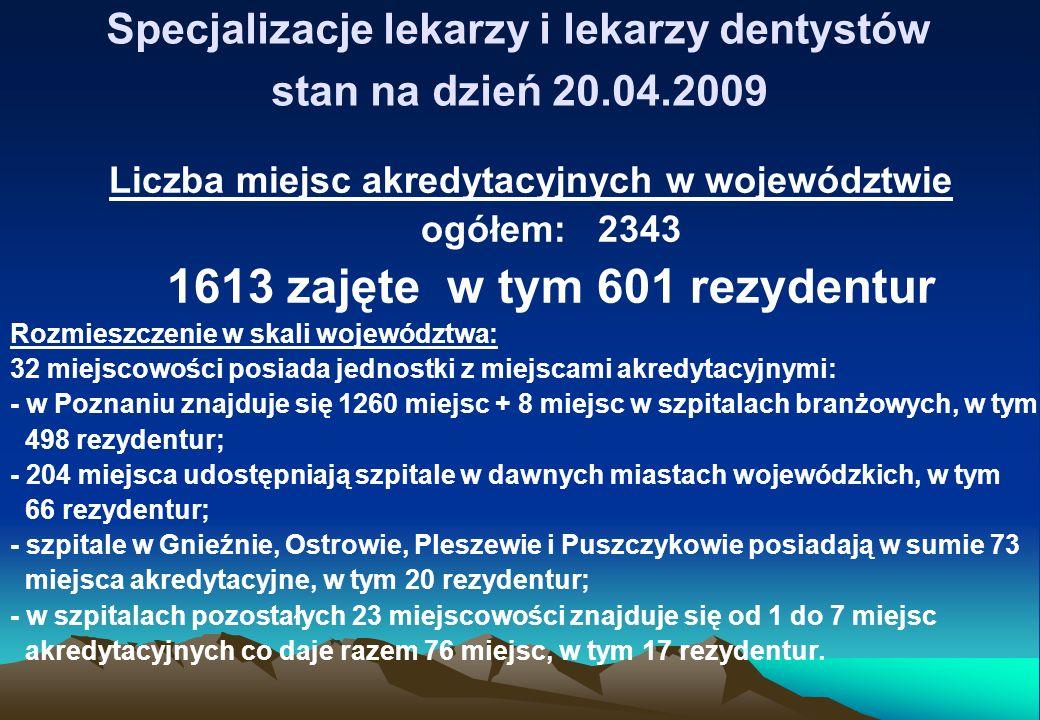 Specjalizacje lekarzy i lekarzy dentystów stan na dzień 20.04.2009 Liczba miejsc akredytacyjnych w województwie ogółem: 2343 1613 zajęte w tym 601 rez