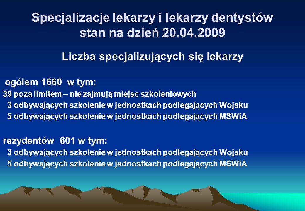 Specjalizacje lekarzy i lekarzy dentystów stan na dzień 20.04.2009 Liczba specjalizujących się lekarzy ogółem 1660 w tym: 39 poza limitem – nie zajmuj