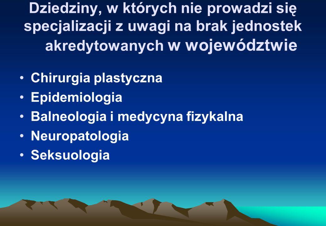 Dziedziny, w których nie prowadzi się specjalizacji z uwagi na brak jednostek akredytowanych w województwie Chirurgia plastyczna Epidemiologia Balneol