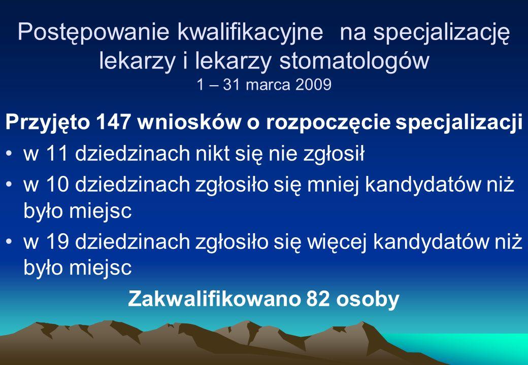Postępowanie kwalifikacyjne na specjalizację lekarzy i lekarzy stomatologów 1 – 31 marca 2009 Przyjęto 147 wniosków o rozpoczęcie specjalizacji w 11 d
