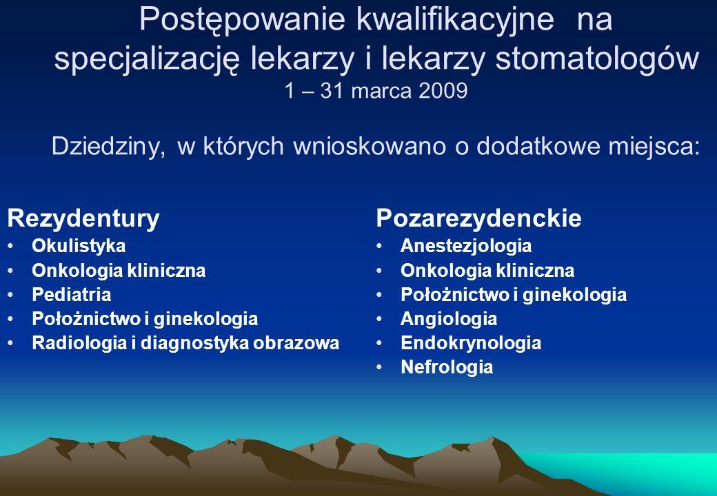 Postępowanie kwalifikacyjne na specjalizację lekarzy i lekarzy stomatologów 1 – 31 marca 2009 Dziedziny, w których wnioskowano o dodatkowe miejsca: Re