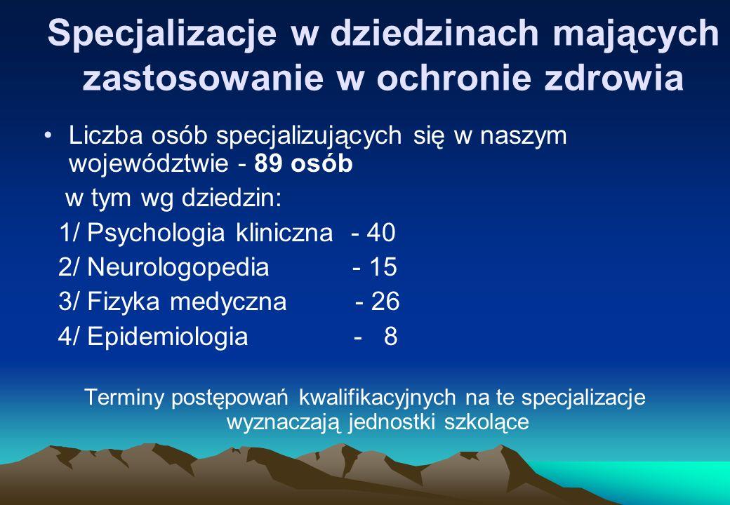 Specjalizacje w dziedzinach mających zastosowanie w ochronie zdrowia Liczba osób specjalizujących się w naszym województwie - 89 osób w tym wg dziedzi