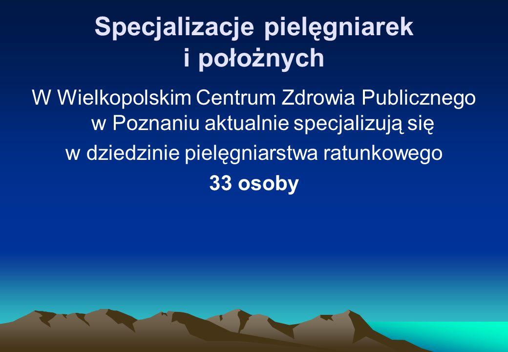 Specjalizacje pielęgniarek i położnych W Wielkopolskim Centrum Zdrowia Publicznego w Poznaniu aktualnie specjalizują się w dziedzinie pielęgniarstwa r