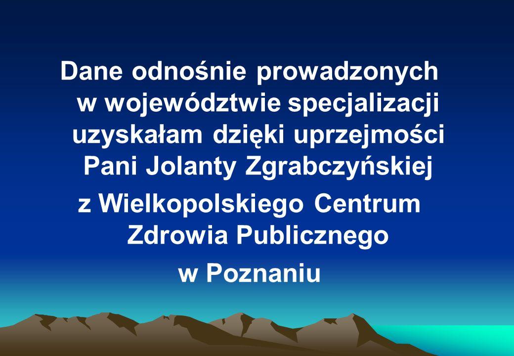 Dane odnośnie prowadzonych w województwie specjalizacji uzyskałam dzięki uprzejmości Pani Jolanty Zgrabczyńskiej z Wielkopolskiego Centrum Zdrowia Pub