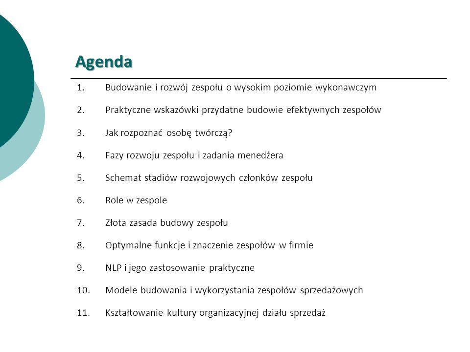 Agenda 1.Budowanie i rozwój zespołu o wysokim poziomie wykonawczym 2.Praktyczne wskazówki przydatne budowie efektywnych zespołów 3.Jak rozpoznać osobę