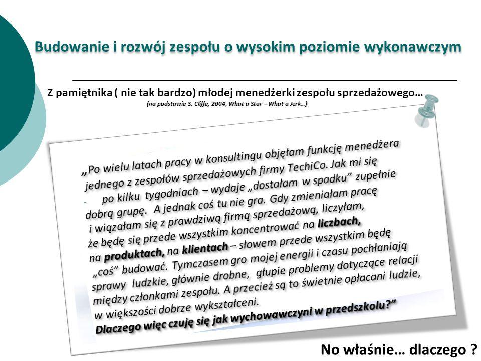 Symptomy kultury organizacyjnej optymalnej dla zespołu zadaniowego (za M.