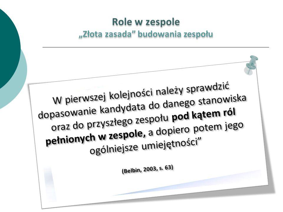 Role w zespole Złota zasada budowania zespołu Role w zespole Złota zasada budowania zespołu
