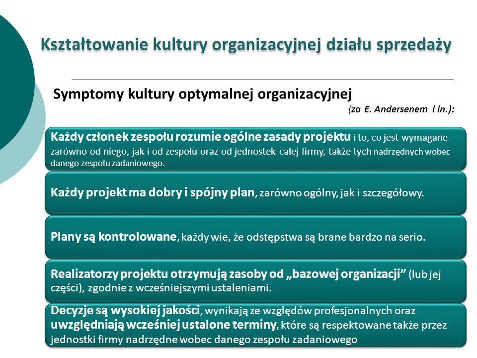 Symptomy kultury optymalnej organizacyjnej (za E. Andersenem i in.): Każdy członek zespołu rozumie ogólne zasady projektu i to, co jest wymagane zarów
