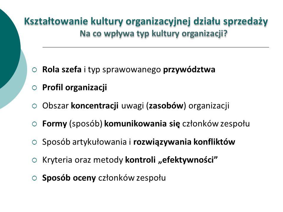 Rola szefa i typ sprawowanego przywództwa Profil organizacji Obszar koncentracji uwagi (zasobów) organizacji Formy (sposób) komunikowania się członków