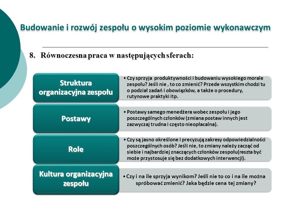 8.Równoczesna praca w następujących sferach: Budowanie i rozwój zespołu o wysokim poziomie wykonawczym Czy sprzyja produktywności i budowaniu wysokieg