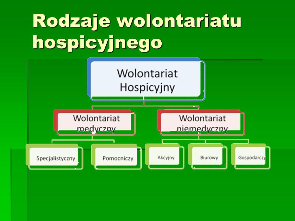 Jak zorganizować dobry wolontariat na przykładzie Hospicjum Palium?cd 7.