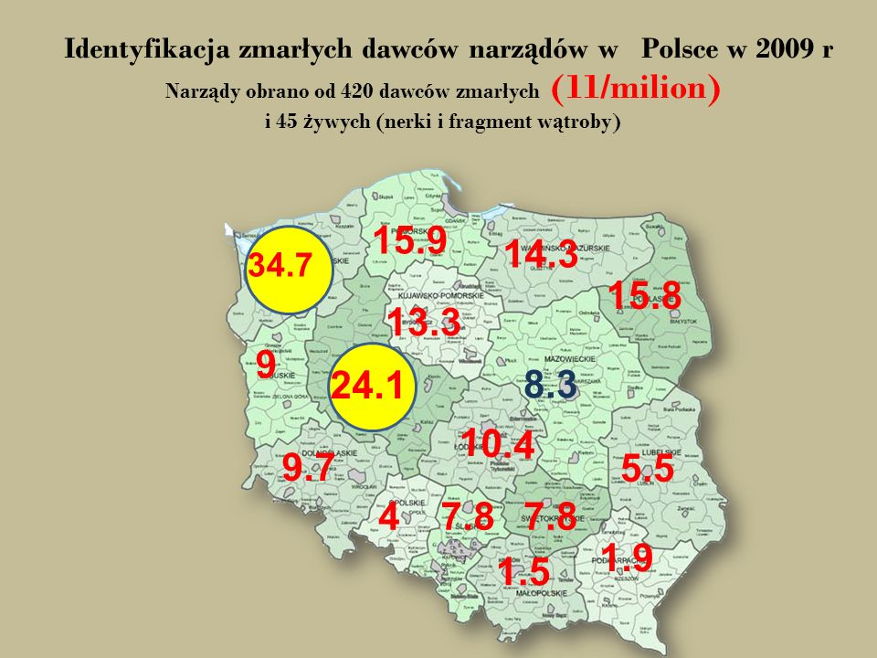 Identyfikacja zmarłych dawców narz ą dów w Polsce w 2009 r Narz ą dy obrano od 420 dawców zmarłych (11/milion) i 45 ż ywych (nerki i fragment w ą trob