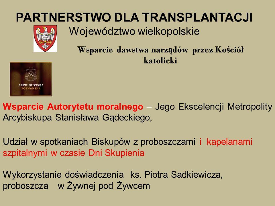 PARTNERSTWO DLA TRANSPLANTACJI Województwo wielkopolskie Wsparcie Autorytetu moralnego – Jego Ekscelencji Metropolity Arcybiskupa Stanisława Gądeckieg