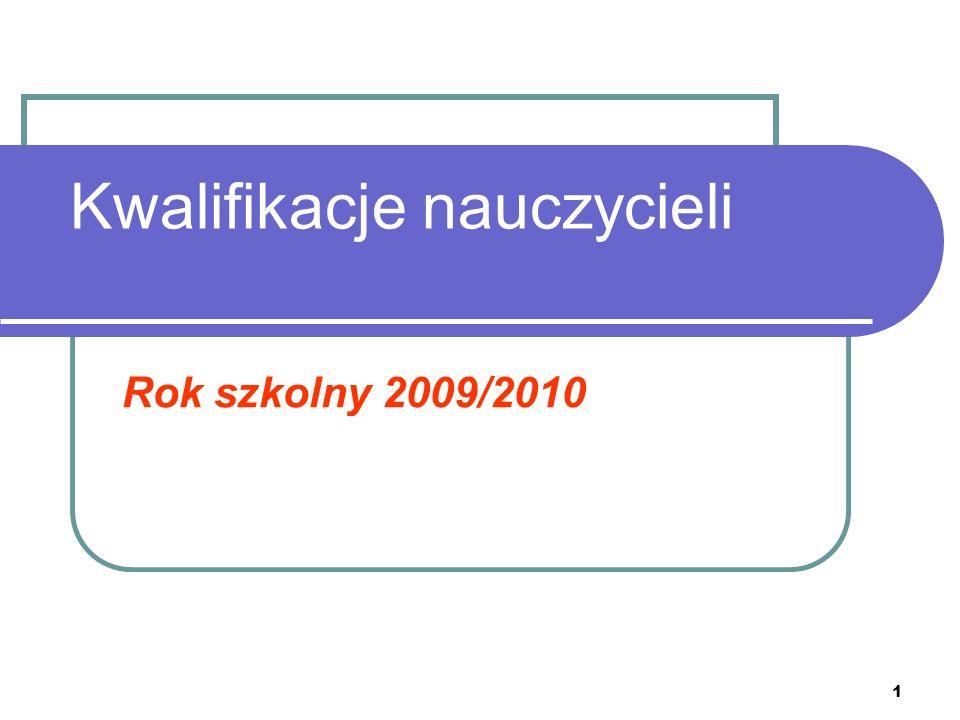Kwalifikacje nauczycieli Rok szkolny 2009/2010 1