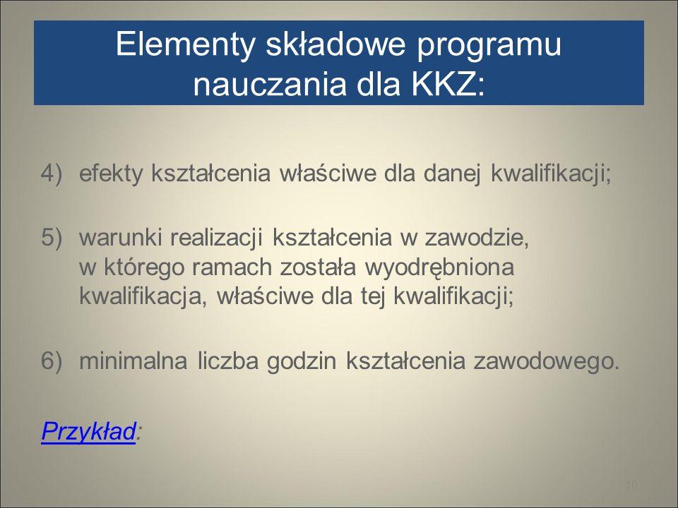 Elementy składowe programu nauczania dla KKZ: 4)efekty kształcenia właściwe dla danej kwalifikacji; 5)warunki realizacji kształcenia w zawodzie, w któ