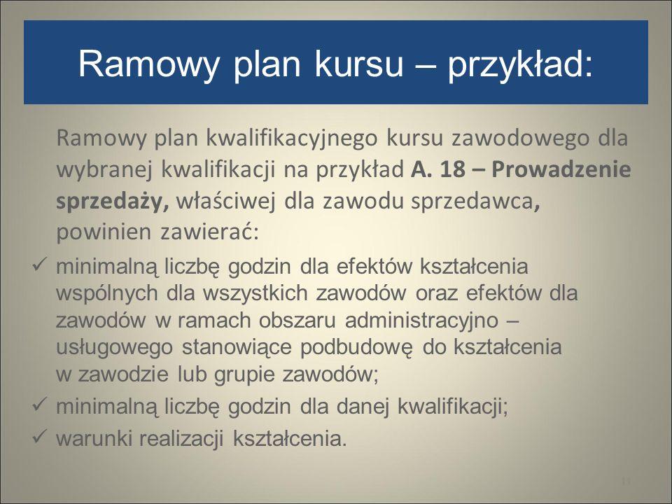 Ramowy plan kursu – przykład: Ramowy plan kwalifikacyjnego kursu zawodowego dla wybranej kwalifikacji na przykład A. 18 – Prowadzenie sprzedaży, właśc