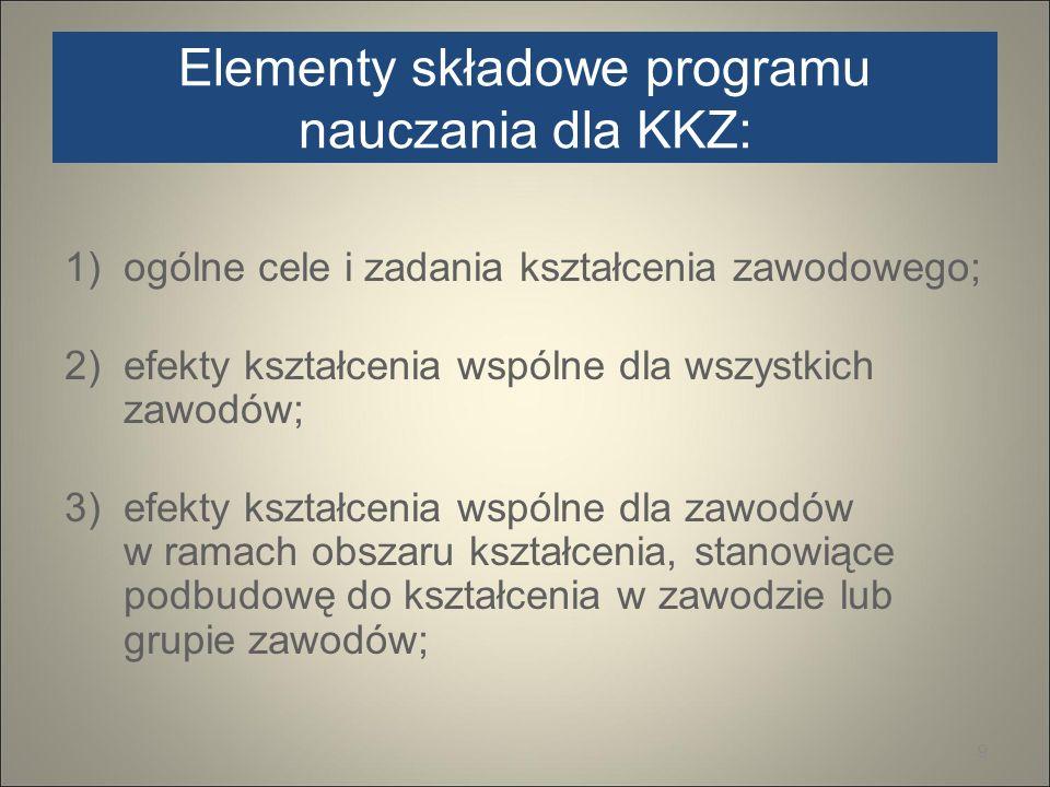 Elementy składowe programu nauczania dla KKZ: 1)ogólne cele i zadania kształcenia zawodowego; 2)efekty kształcenia wspólne dla wszystkich zawodów; 3)e