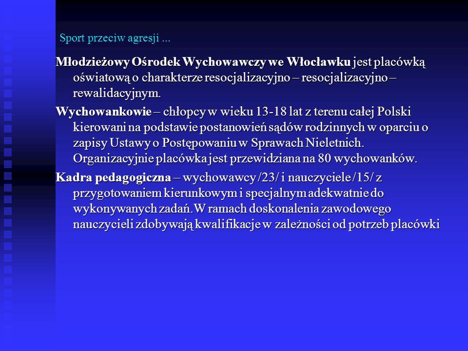 Sport przeciw agresji... Młodzieżowy Ośrodek Wychowawczy we Włocławku jest placówką oświatową o charakterze resocjalizacyjno – resocjalizacyjno – rewa
