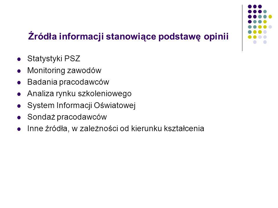 Źródła informacji stanowiące podstawę opinii Statystyki PSZ Monitoring zawodów Badania pracodawców Analiza rynku szkoleniowego System Informacji Oświa