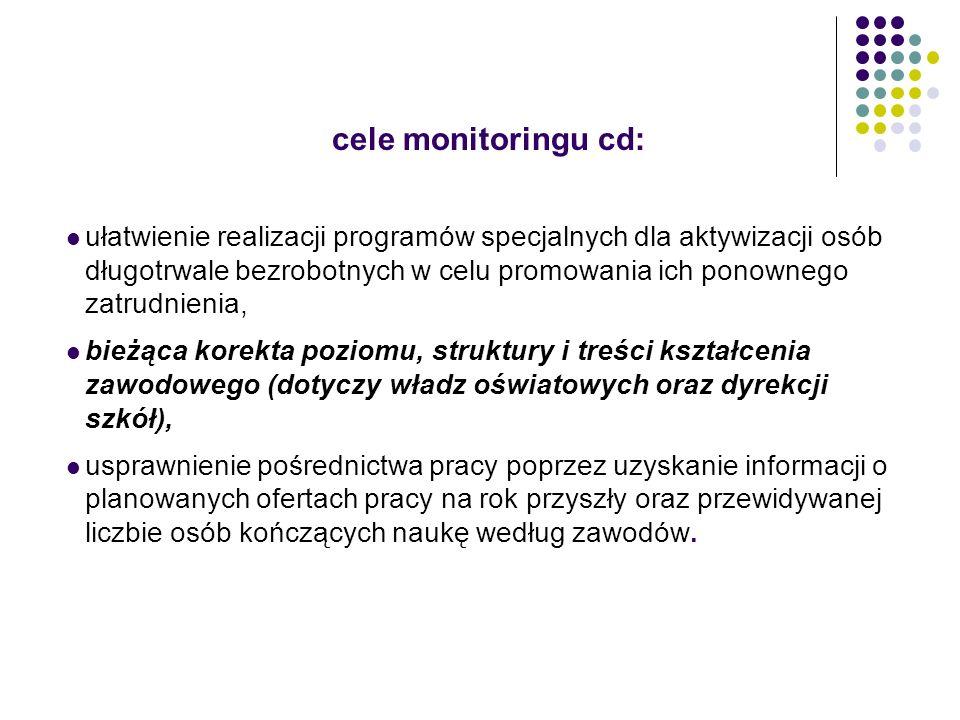 cele monitoringu cd: ułatwienie realizacji programów specjalnych dla aktywizacji osób długotrwale bezrobotnych w celu promowania ich ponownego zatrudn