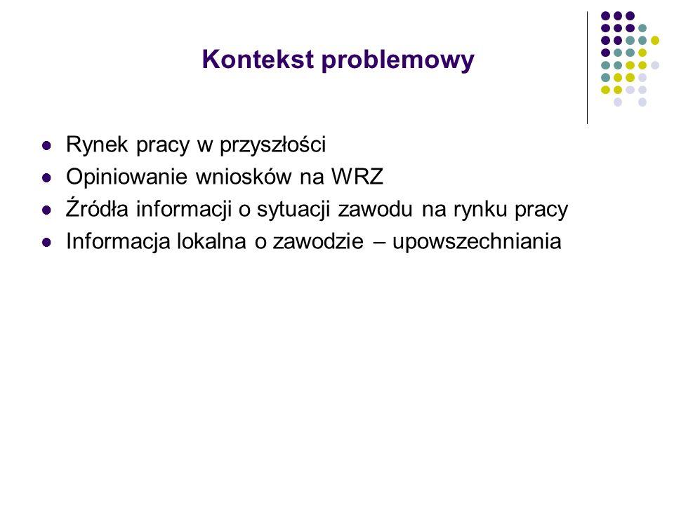 Badania ankietowe pracodawców województwa kujawsko- pomorskiego.