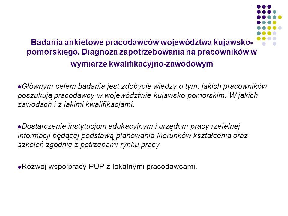 Badania ankietowe pracodawców województwa kujawsko- pomorskiego. Diagnoza zapotrzebowania na pracowników w wymiarze kwalifikacyjno-zawodowym Głównym c
