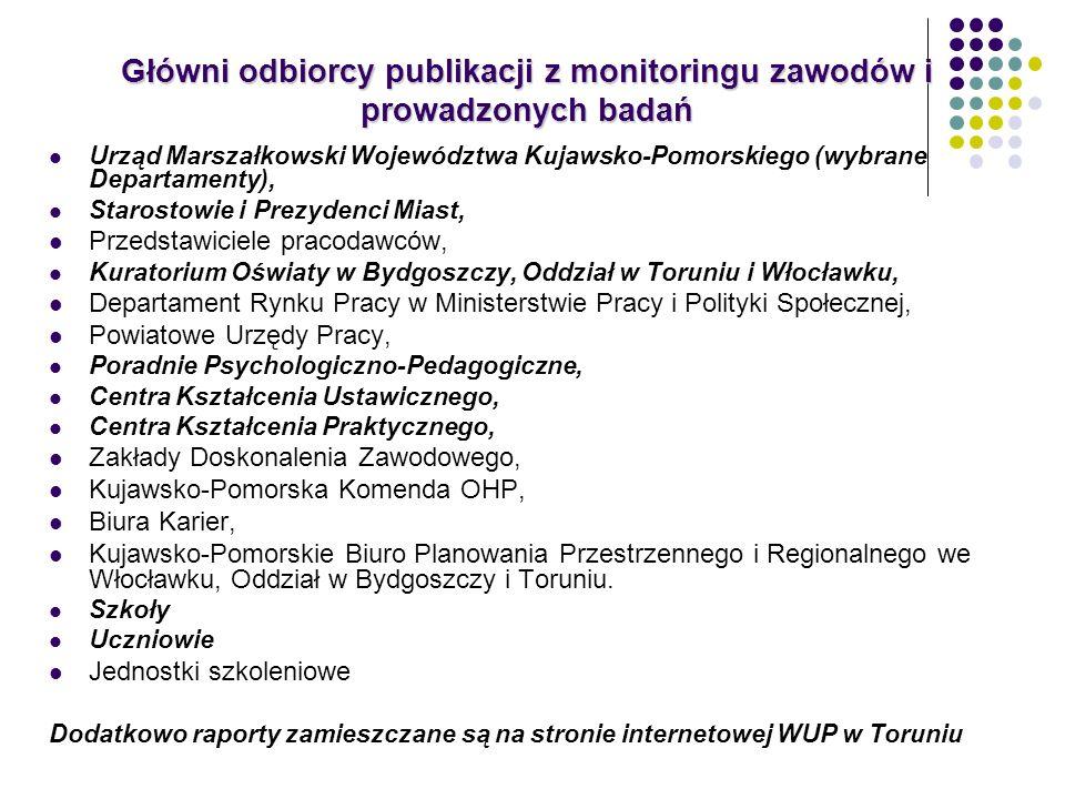 Główni odbiorcy publikacji z monitoringu zawodów i prowadzonych badań Urząd Marszałkowski Województwa Kujawsko-Pomorskiego (wybrane Departamenty), Sta