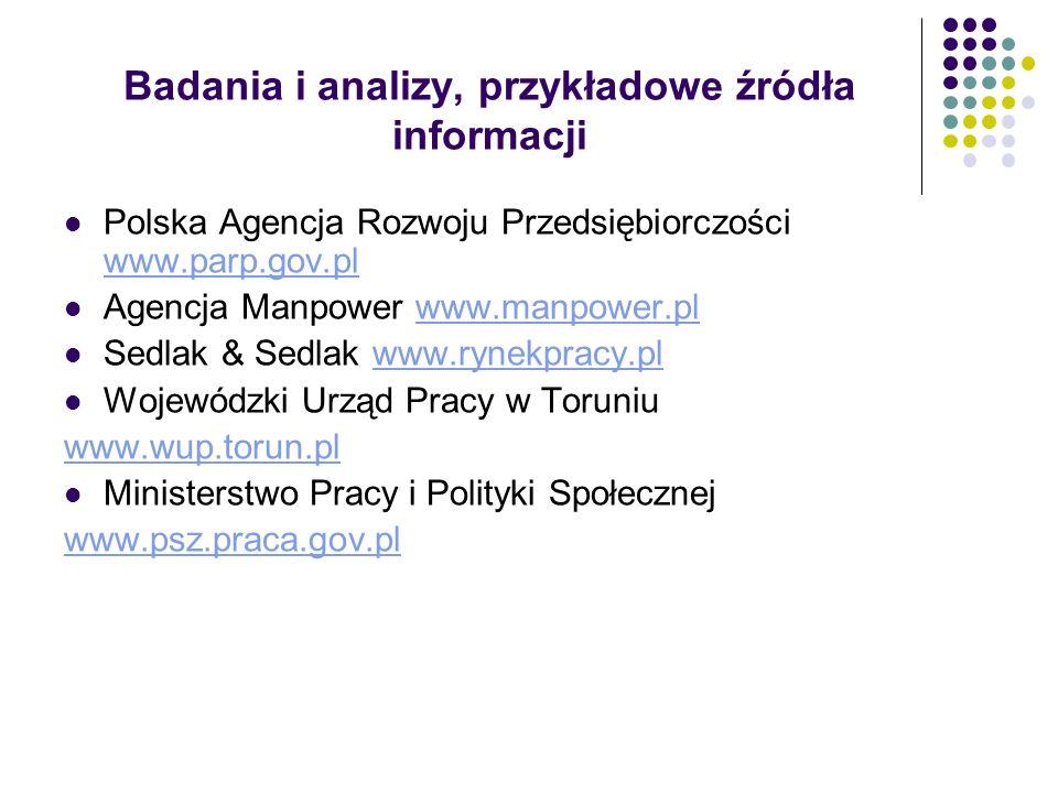 Badania i analizy, przykładowe źródła informacji Polska Agencja Rozwoju Przedsiębiorczości www.parp.gov.pl www.parp.gov.pl Agencja Manpower www.manpow
