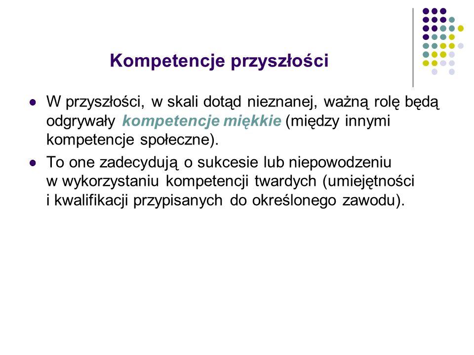 Wybrane zawody nadwyżkowe w województwie kujawsko-pomorskim w 2011 r.