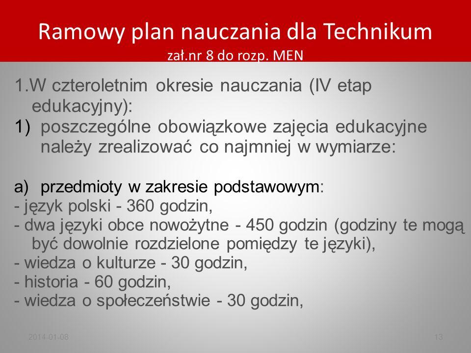 Ramowy plan nauczania dla Technikum zał.nr 8 do rozp. MEN 1.W czteroletnim okresie nauczania (IV etap edukacyjny): 1)poszczególne obowiązkowe zajęcia