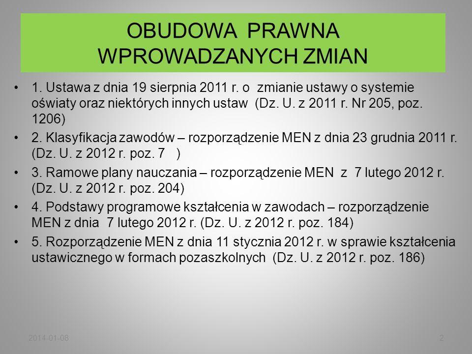 OBUDOWA PRAWNA WPROWADZANYCH ZMIAN 1. Ustawa z dnia 19 sierpnia 2011 r. o zmianie ustawy o systemie oświaty oraz niektórych innych ustaw (Dz. U. z 201
