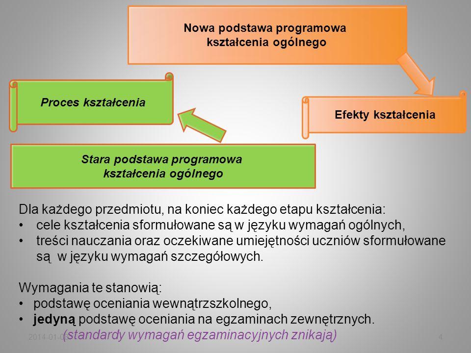 Dla każdego przedmiotu, na koniec każdego etapu kształcenia: cele kształcenia sformułowane są w języku wymagań ogólnych, treści nauczania oraz oczekiw