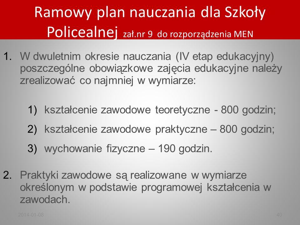 Ramowy plan nauczania dla Szkoły Policealnej zał.nr 9 do rozporządzenia MEN 1.W dwuletnim okresie nauczania (IV etap edukacyjny) poszczególne obowiązk