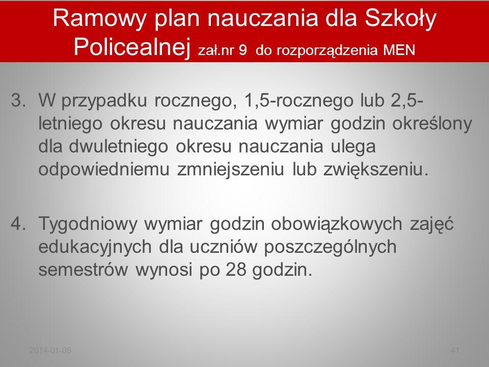 Ramowy plan nauczania dla Szkoły Policealnej zał.nr 9 do rozporządzenia MEN 3.W przypadku rocznego, 1,5-rocznego lub 2,5- letniego okresu nauczania wy