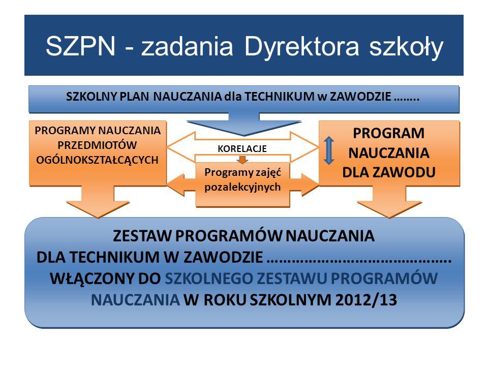Czy opracowano i wdrożono sposoby oceny proponowanych programów nauczania pod względem poprawności merytorycznej i dydaktycznej.
