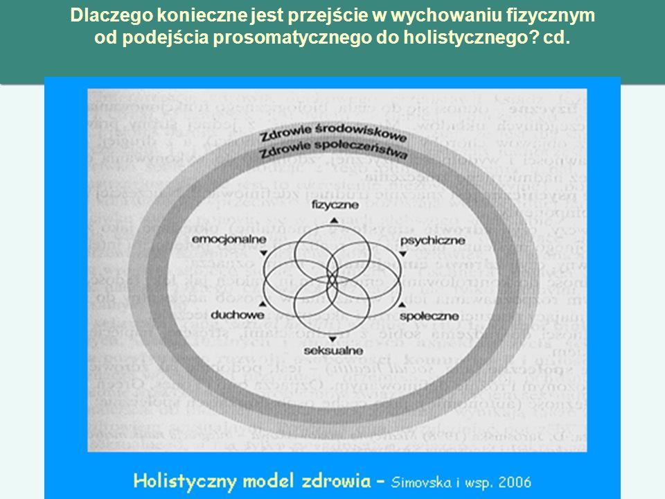 Dlaczego konieczne jest przejście w wychowaniu fizycznym od podejścia prosomatycznego do holistycznego? cd. zakresie