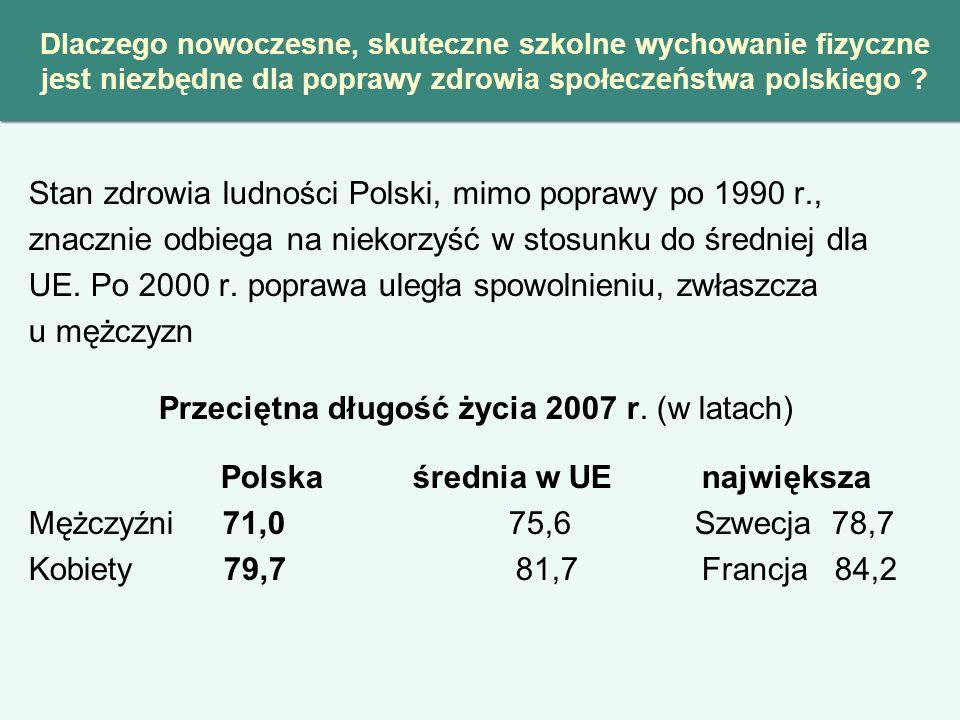 Dlaczego nowoczesne, skuteczne szkolne wychowanie fizyczne jest niezbędne dla poprawy zdrowia społeczeństwa polskiego ? Stan zdrowia ludności Polski,