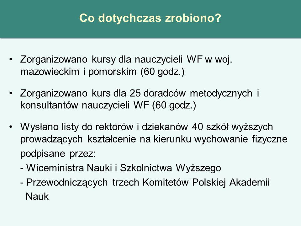 Co dotychczas zrobiono? Zorganizowano kursy dla nauczycieli WF w woj. mazowieckim i pomorskim (60 godz.) Zorganizowano kurs dla 25 doradców metodyczny