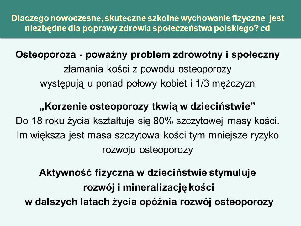 Dlaczego nowoczesne, skuteczne szkolne wychowanie fizyczne jest niezbędne dla poprawy zdrowia społeczeństwa polskiego? cd Osteoporoza - poważny proble