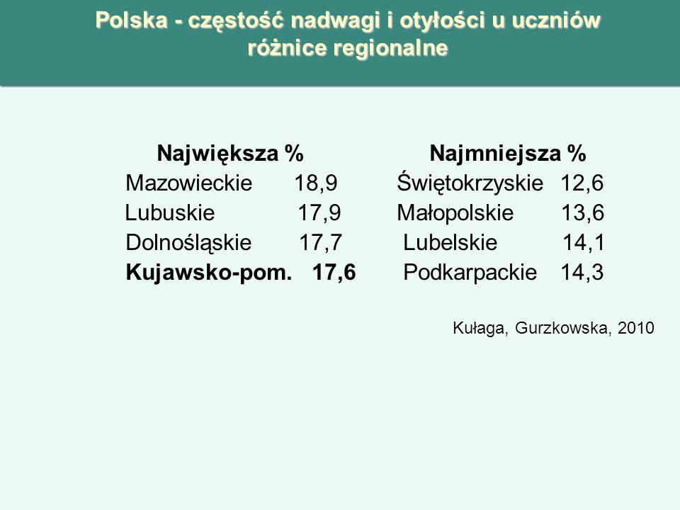 Inne problemy zdrowotne uczniów związane z małą aktywnością fizyczną Bóle pleców odczuwa w każdym tygodniu - 15% młodzieży 15-letniej - 21% młodzieży 18-letniej Dane Instytutu Matki i Dziecka Częste występowanie zaburzeń układu ruchu Dlaczego nowoczesne, skuteczne szkolne wychowanie fizyczne jest niezbędne dla poprawy zdrowia społeczeństwa polskiego.