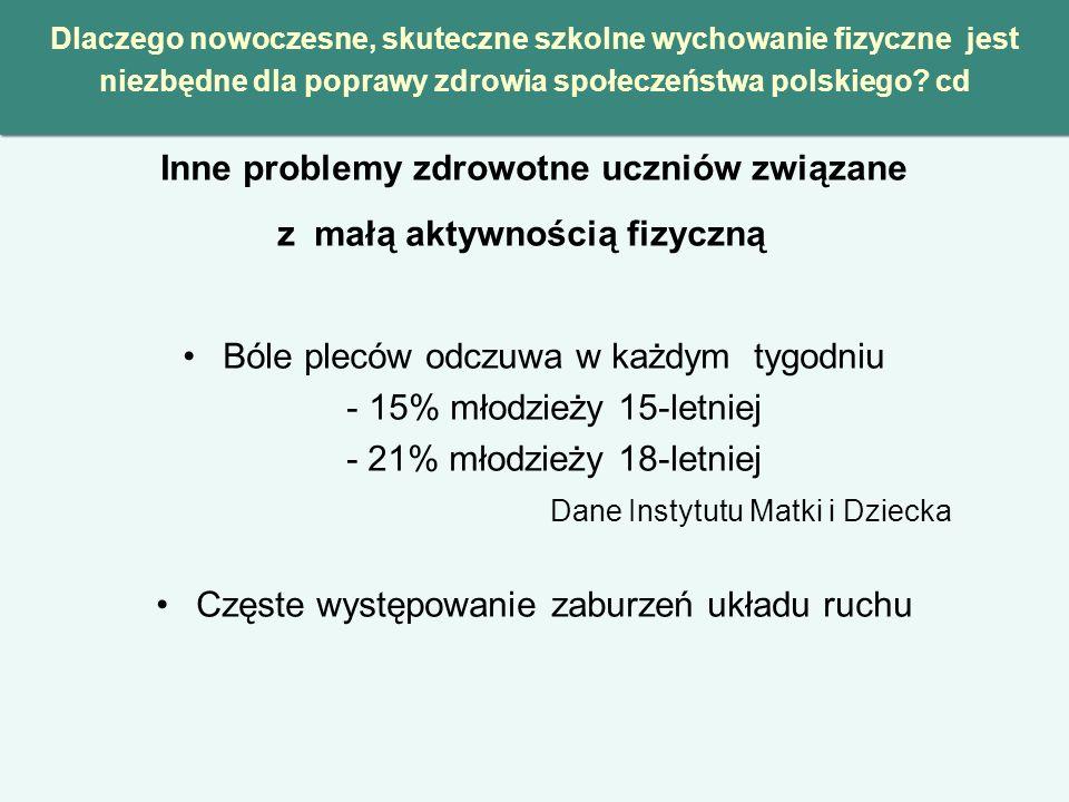 Czy wychowanie fizyczne w szkole ma istotny wpływ na poziom aktywności fizycznej dzieci i młodzieży w Polsce .