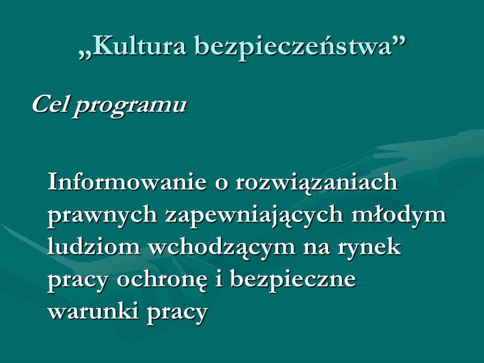 Kultura bezpieczeństwa Cel programu Informowanie o rozwiązaniach prawnych zapewniających młodym ludziom wchodzącym na rynek pracy ochronę i bezpieczne