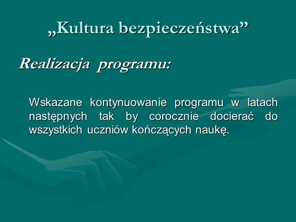 Kultura bezpieczeństwa Realizacja programu: Wskazane kontynuowanie programu w latach następnych tak by corocznie docierać do wszystkich uczniów kończą