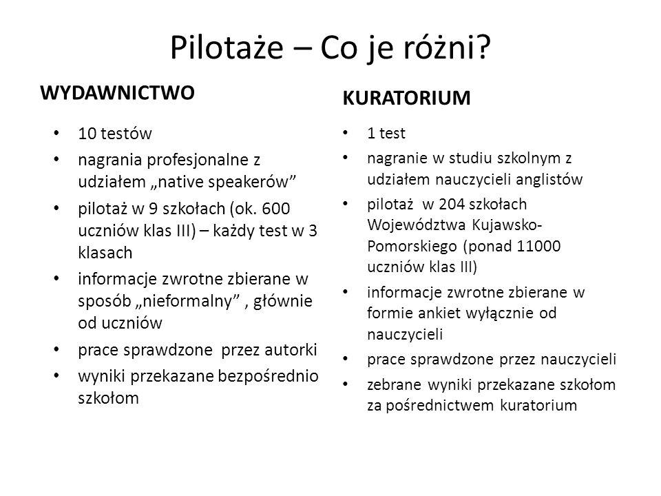 Pilotaże – Co je różni? WYDAWNICTWO 10 testów nagrania profesjonalne z udziałem native speakerów pilotaż w 9 szkołach (ok. 600 uczniów klas III) – każ
