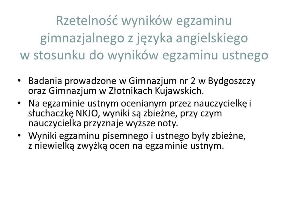 Rzetelność wyników egzaminu gimnazjalnego z języka angielskiego w stosunku do wyników egzaminu ustnego Badania prowadzone w Gimnazjum nr 2 w Bydgoszcz