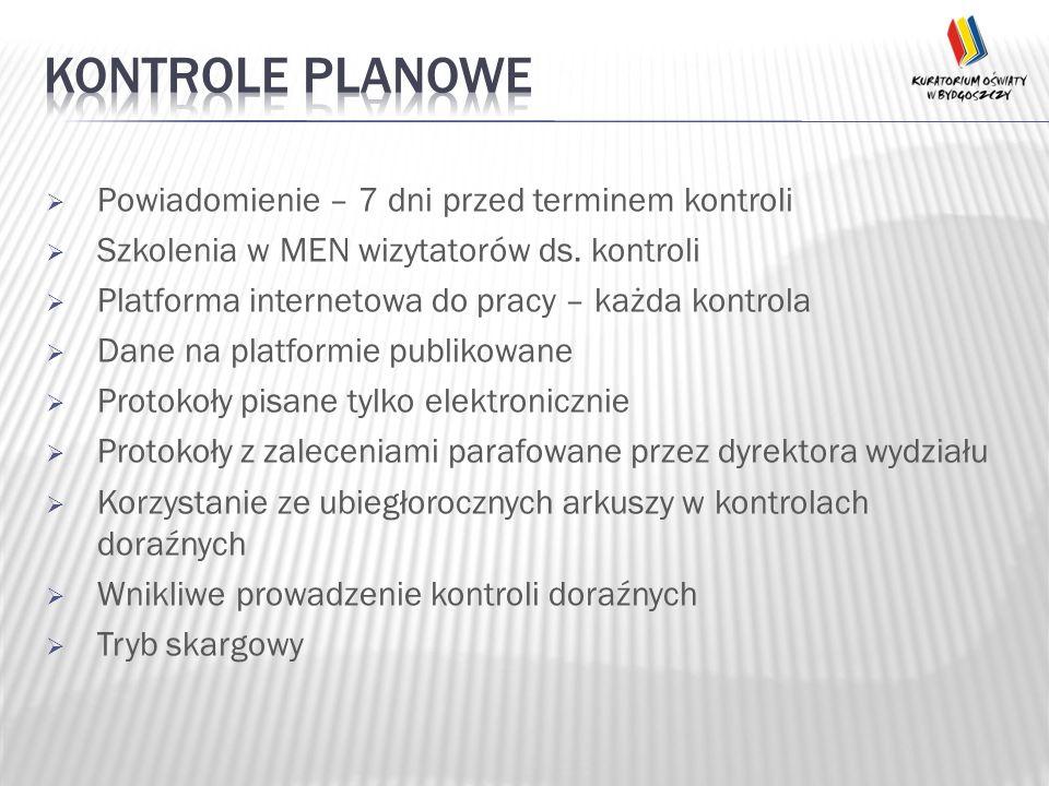 Powiadomienie – 7 dni przed terminem kontroli Szkolenia w MEN wizytatorów ds. kontroli Platforma internetowa do pracy – każda kontrola Dane na platfor