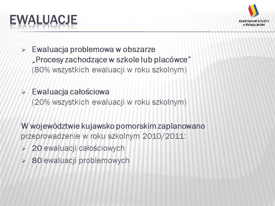 Ewaluacja problemowa w obszarze Procesy zachodzące w szkole lub placówce (80% wszystkich ewaluacji w roku szkolnym) Ewaluacja całościowa (20% wszystkich ewaluacji w roku szkolnym) W województwie kujawsko pomorskim zaplanowano przeprowadzenie w roku szkolnym 2010/2011: 20 ewaluacji całościowych 80 ewaluacji problemowych