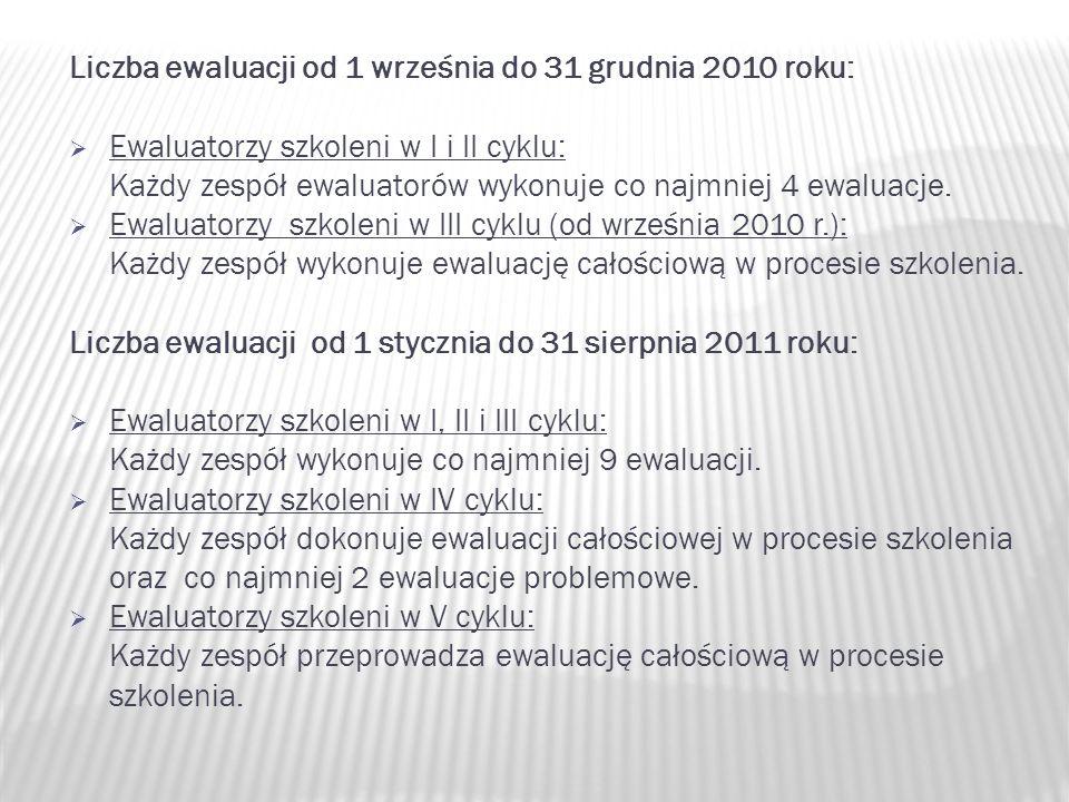 Liczba ewaluacji od 1 września do 31 grudnia 2010 roku: Ewaluatorzy szkoleni w I i II cyklu: Każdy zespół ewaluatorów wykonuje co najmniej 4 ewaluacje